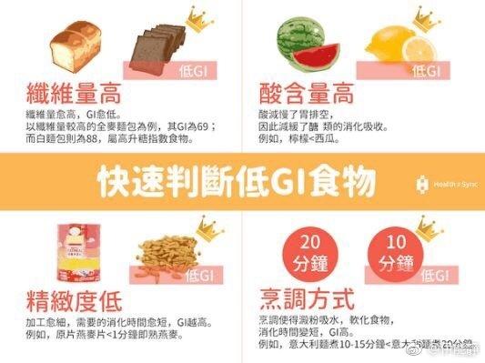 快速判断低GI食物