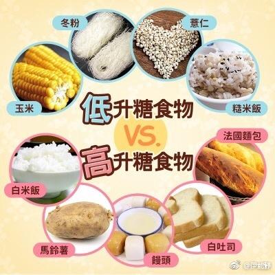 低GI食物vs高GI食物