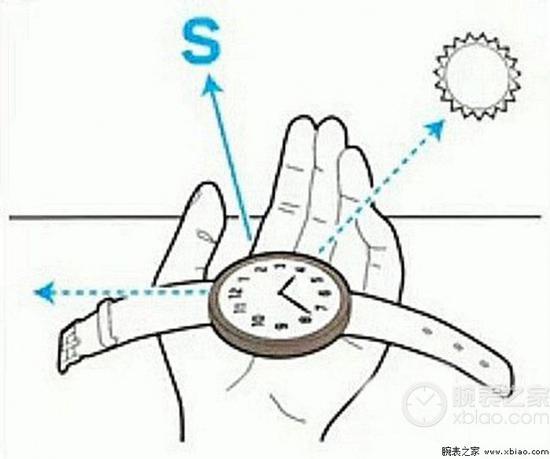 小小腕表居然有这种操作 快来Get一下吧