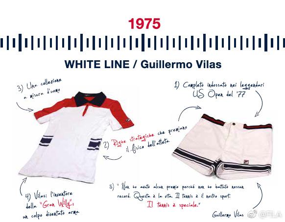 1975年的经典服饰