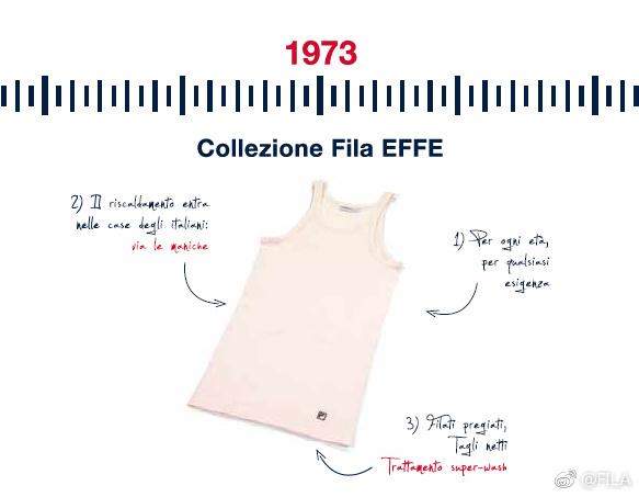 1973年的经典服饰