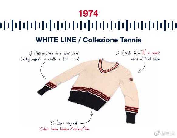 1974年的经典服饰