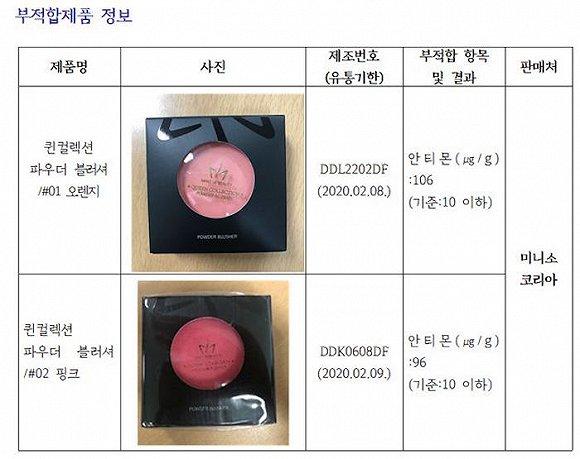 韩国京畿道保健环境研究院抽检的两款腮红
