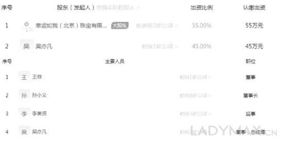 天津星运文化发展有限公司的具体资料