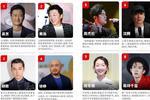 谈资 | 福布斯中国2019名人榜公布!吴京登榜首刘雯位列83名