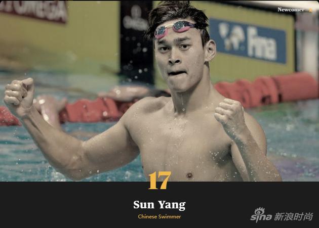 ESPN公布世界百大运动员 孙杨张继科等中国五将入围
