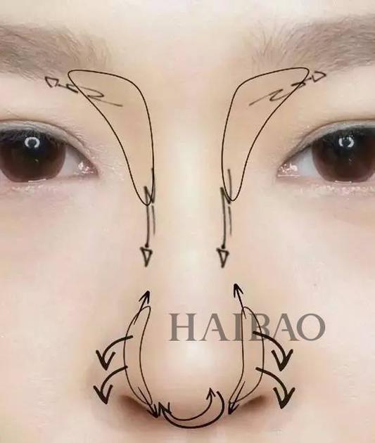 高鼻梁鼻影画法
