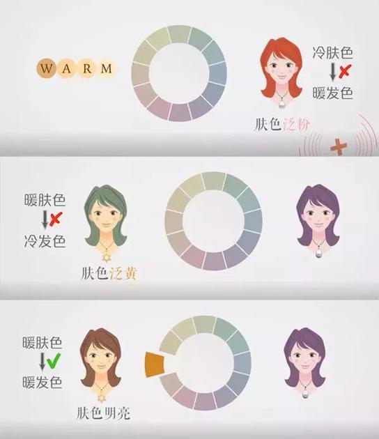 不同肤色怎么选发色