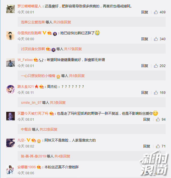 网友评论张惠妹再发福