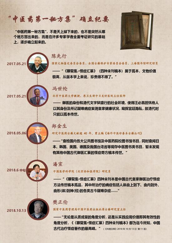 图14--中医药第一秘方集-4
