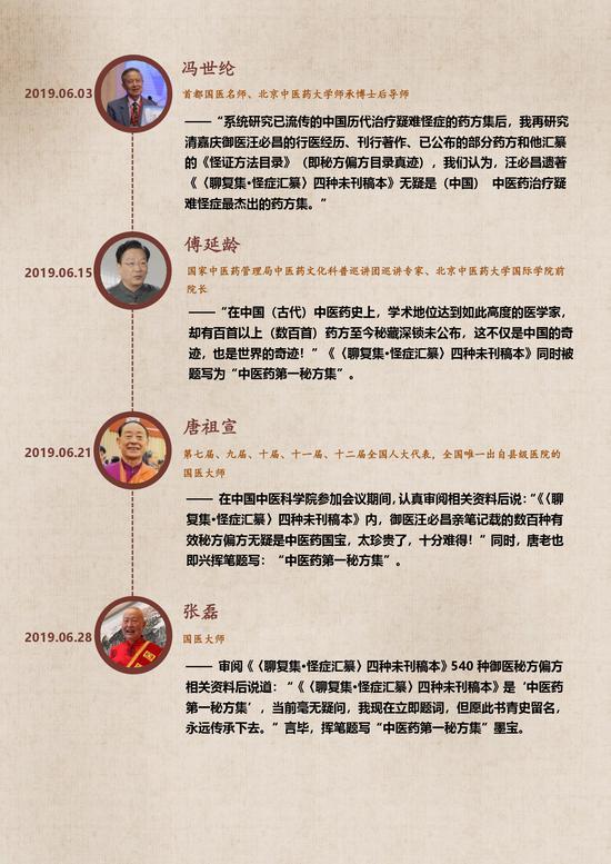 图16--中医药第一秘方集-6
