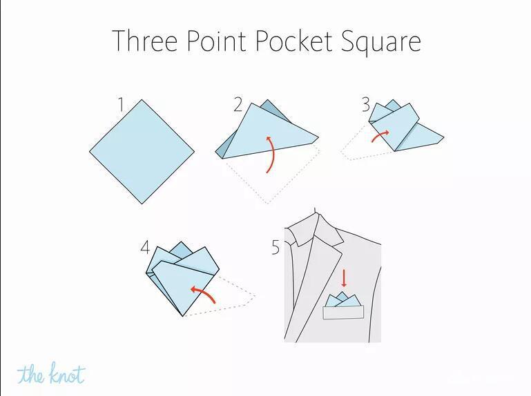 #三角式折法