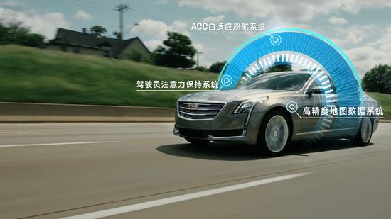 超级智能驾驶系统