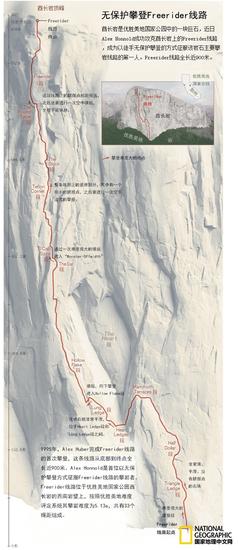 ▲ 美国约塞米蒂国家公园酋长岩 Freerider 路线