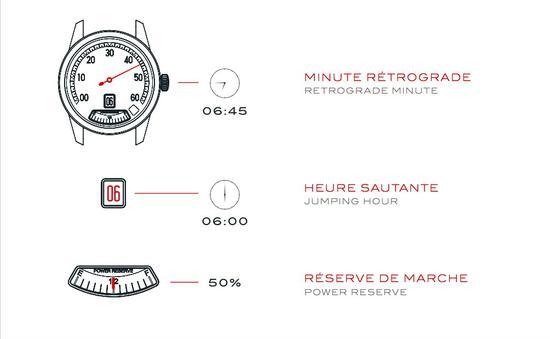 中文wording:逆跳分针(retrograde minute)/跳时(jumping hour)/动力储备(power reserve)