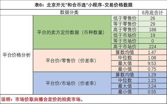 中国金币市场2021年上半年运行状况简报