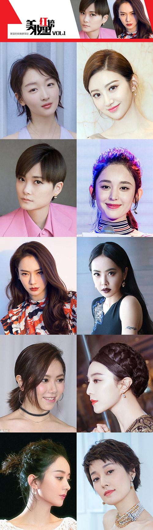 2018年1月#美妆红黑榜#红榜入围明星