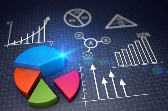 三月金融数据的三个谜团