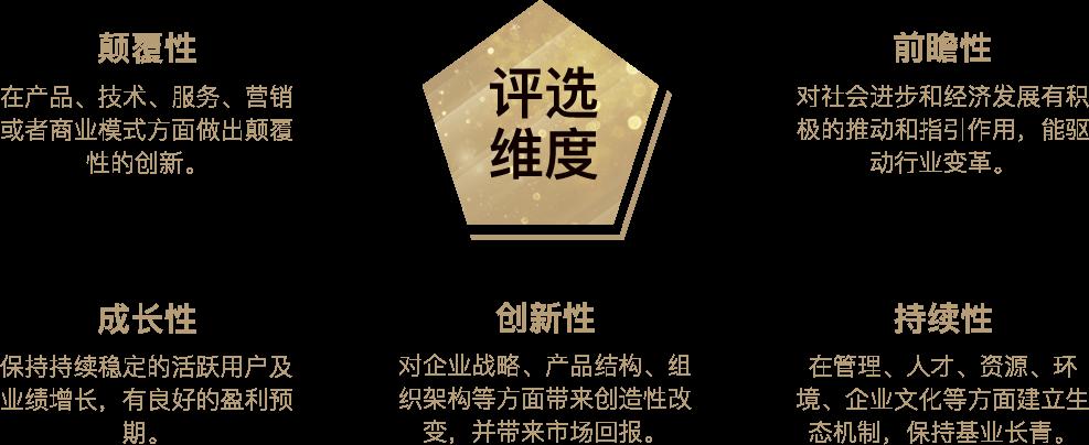 2019年度十大经济人物评选