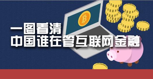 一图看清中国谁在管互联网金融