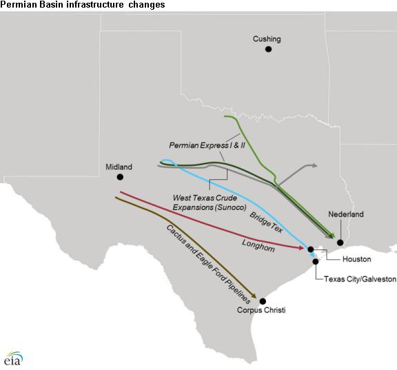 德克萨斯州休斯敦与和俄克拉荷马州库欣的地理区位(图片来源:EIA、新浪财经整理)
