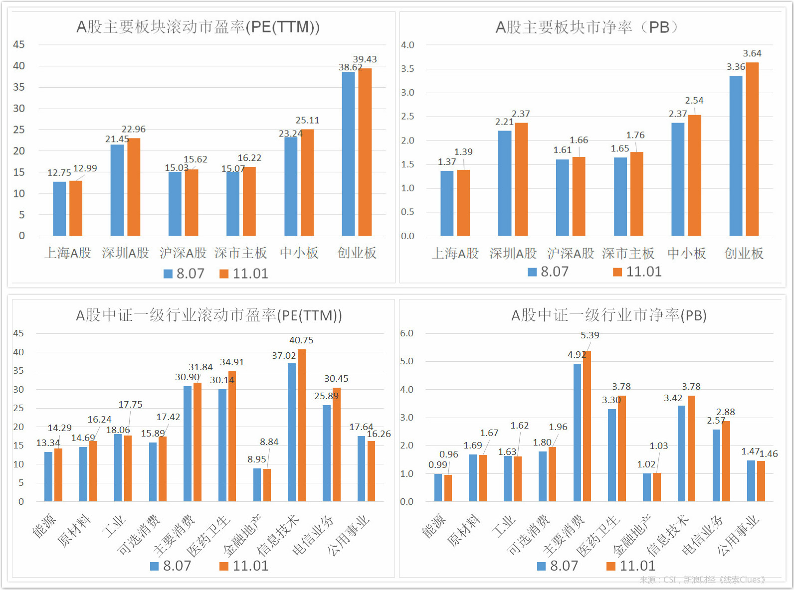 lv娱乐场平台|全球投资者持续看好中国 10月对华投资同比大增7.4%