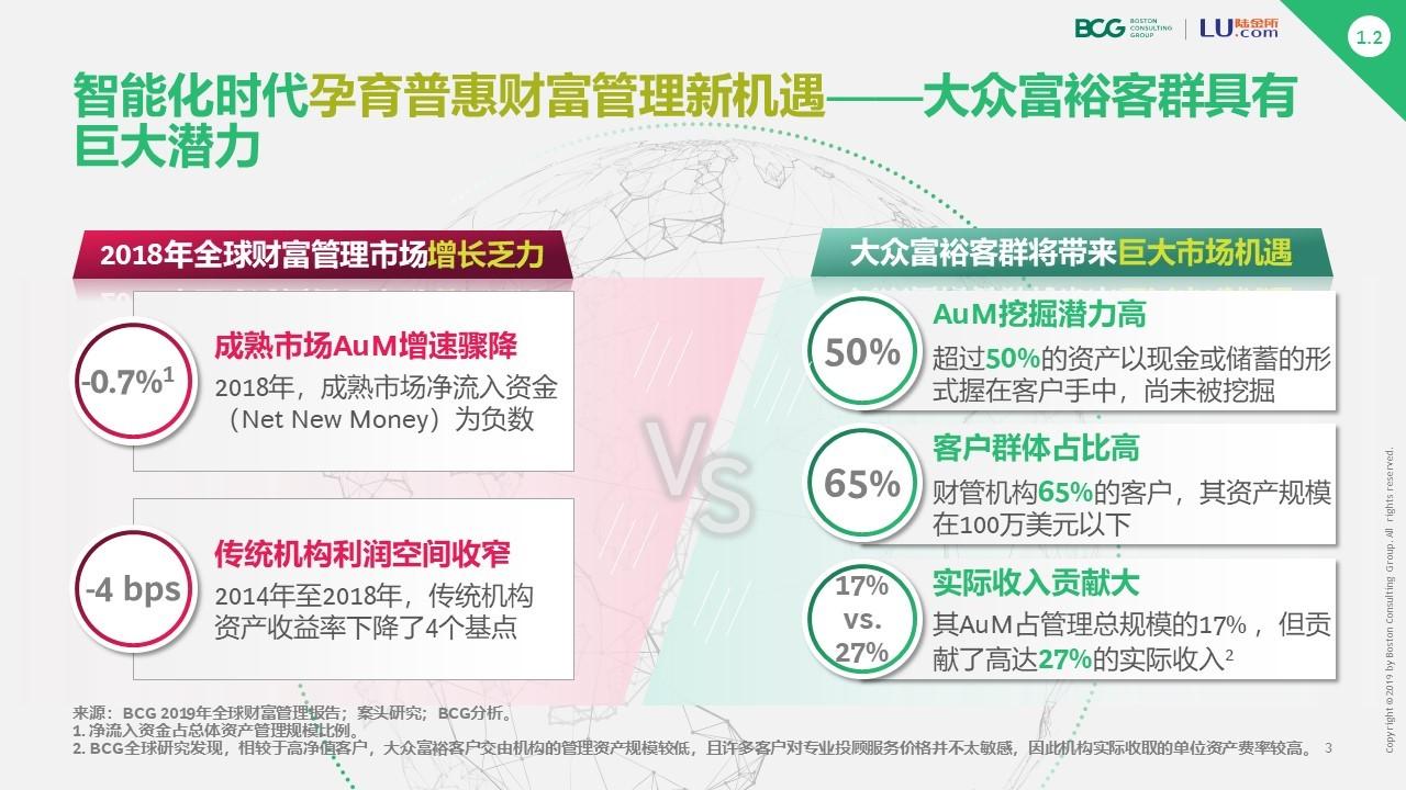 BCGx陆金所:智能化重构财管市场 合作共赢破零和博弈