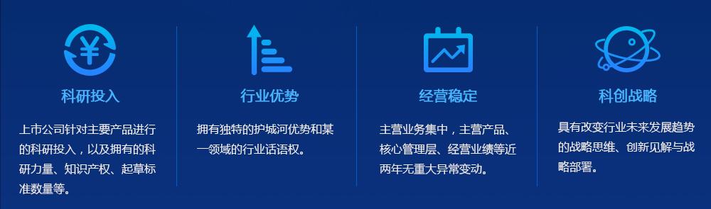 中国科公司说明