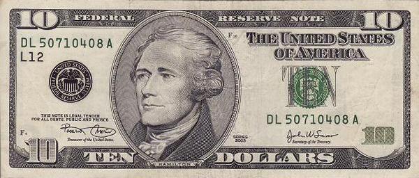 这一货币对大跌逾百点 美元指数有望突破100大关?