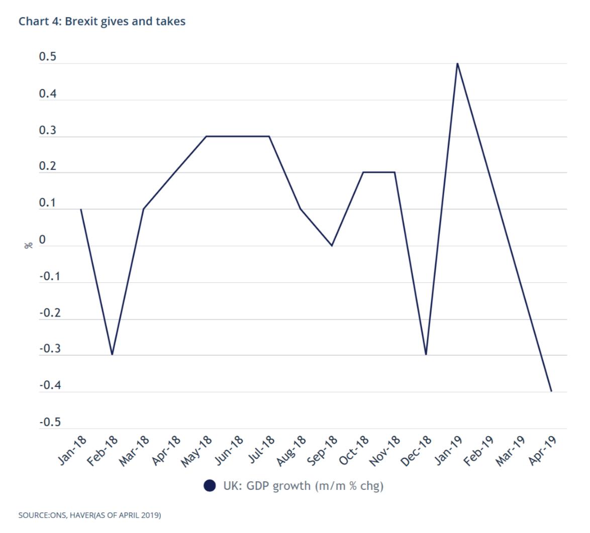 GDP的来源_这28张图告诉你美国经济和股市的全貌