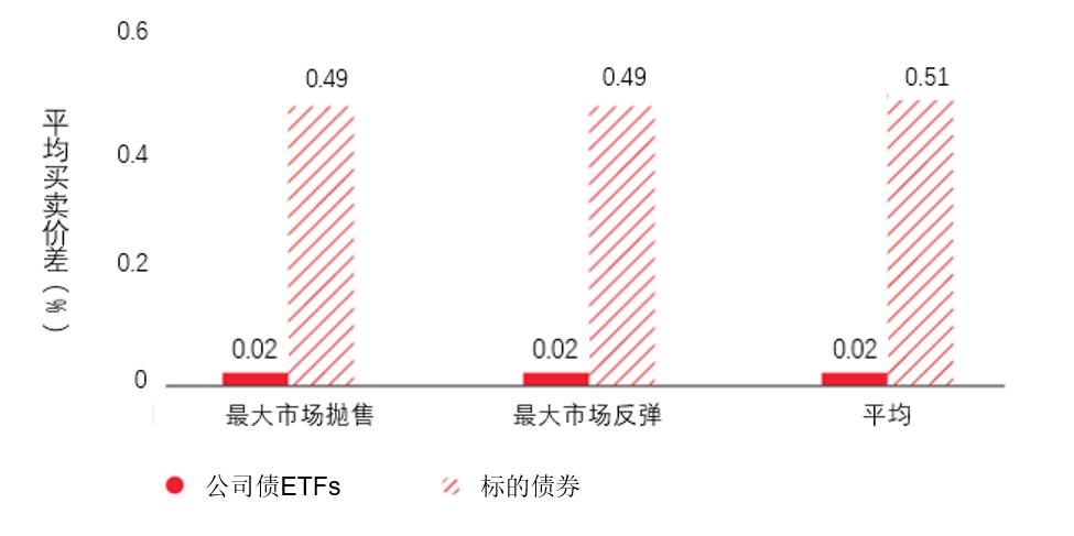 国际东海娱乐网 豫王建能控股股东质押500万股 用于贷款