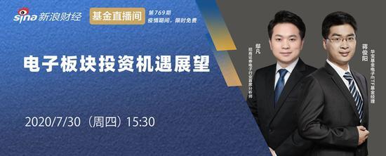 华宝蒋俊阳、招商鄢凡:电子板块投资机遇展望