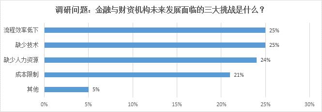 元顶娱乐平台 - 无限极北京人流大幅减少 店员称