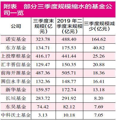 www.25811.com - 中国中化总裁张伟调任中石油总经理