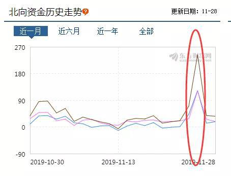 「上神娱乐平台」10家上市券商亏损 8月份成年内亏损家数最多月份