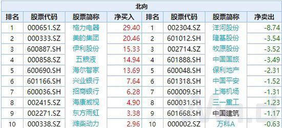 ag亚游一般取款首页-东方花旗外资股东撤出 财务顾问报告曾存虚假记载
