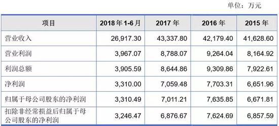 bet36365投注体育 前三季度青岛市居民消费价格指数同比上涨2.6%
