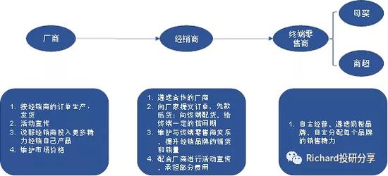 「太阳城mg登陆」航天发展拟转让恒容电磁控股权 业绩不如预期