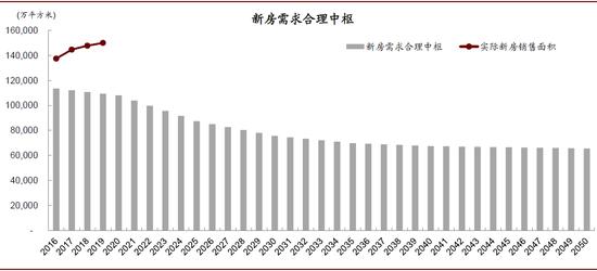 资料来源:国家统计局,CEIC,中金公司研究部