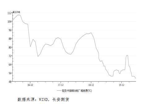 铜:矿端偏紧预期及通胀预期下 期价仍有上行空间