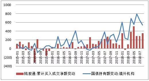 数据来源:WIND;中国金融四十人论坛。