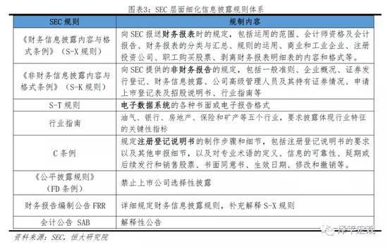 1.2中国:30年市场发展,20年法制探索