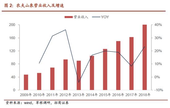 注册送28电玩,欧元/瑞郎自2015年来首次升破1.19 逼近15年弃守关口