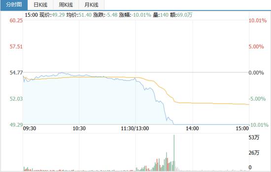 天津娱乐手机网址·参股中资行上限将被打破 外资行是否增持成看点