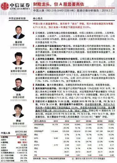 华泰证券又看空间信建投: