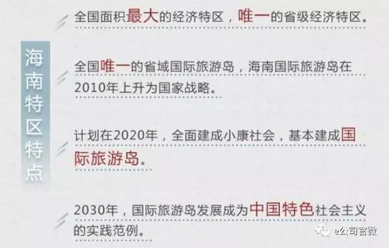 中央送海南超预期政策大礼 最全概念股看这(附股)