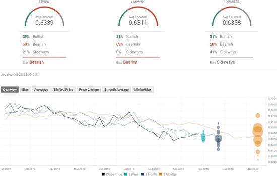 至棒娱乐场网站 - 美英法打击叙利亚对原油价格有何影响?