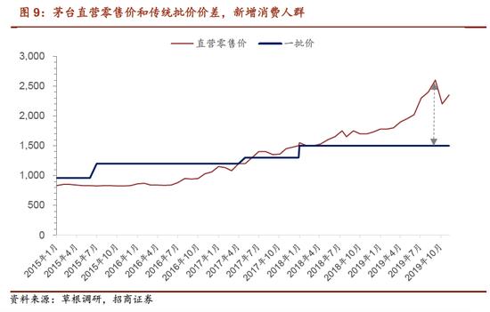 金沙qq群 全长3.5公里 探秘潍坊首条城市地下综合管廊