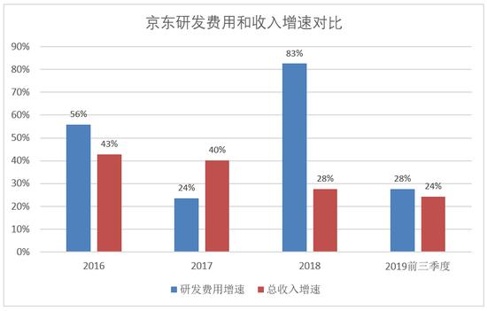 开户送大礼|渝西高铁传来最新消息:年内完成全线报告编制,尽快开工建设