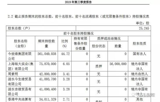 博士娱乐网|华海药业缬沙坦事件后 药监总局拟修订缬沙坦国标